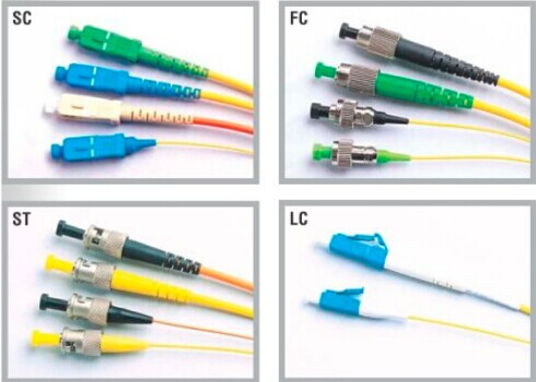 Faster to Know Fiber Patch Cables and Choose it Correctly