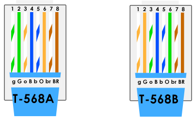 wire diagram for cat5e rj45 connectors images ft cat5e snagless network cable t568a at one end and t568b the other