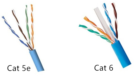 Cat5e vs Cat6 Cable - Which do You Choose? on category 3 wiring, category 6 cable, category 6 cabling, cat 6 wiring, category 6 wire, category 6 connectors, category 6 plugs, category 5 wiring, category 6 jacks, style 6 wiring,