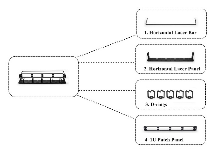 Structure of the 1U Detachable Cable Management Panel