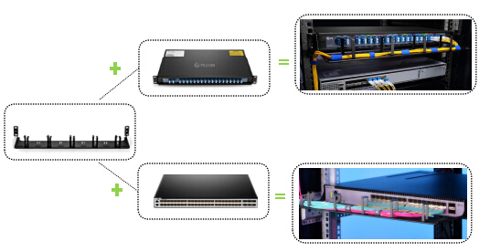1U detachable panel is used with CWDM Mux/Demux and switch
