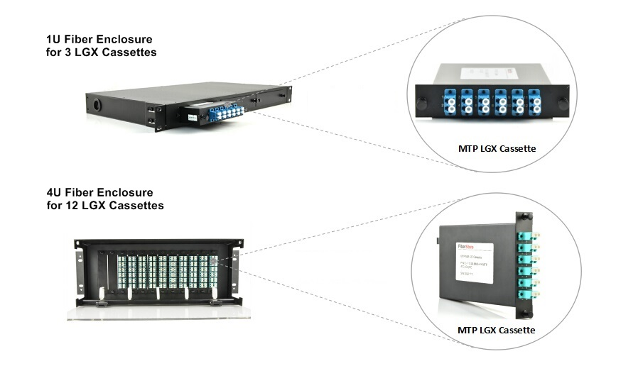 standard LGX in 1U and 4U fiber enclosures