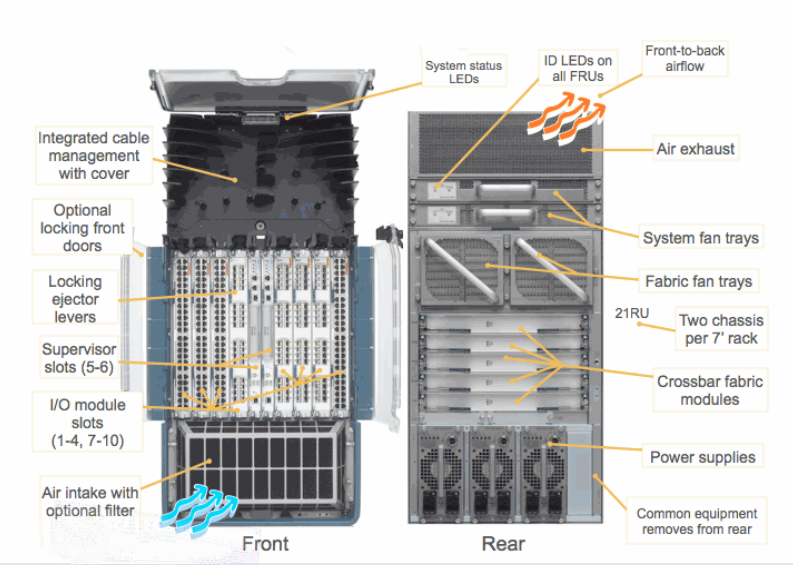 Fiber Optical Networking - Page 16 of 94 - Share the