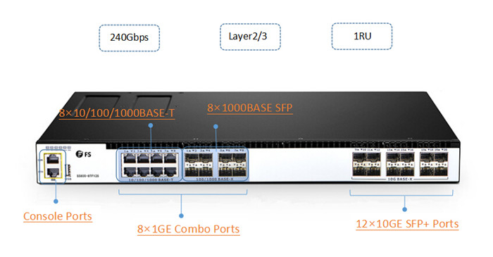 Gigabit Switch Review: FS-S5800-8TF12S 12-port smart managed switch