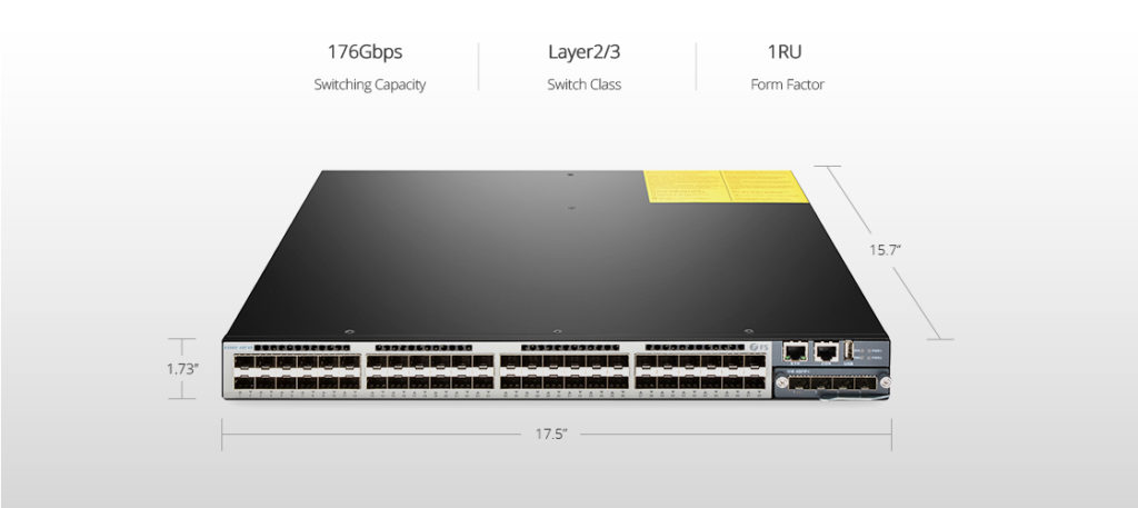 Ethernet Switch vs Splitter-switch