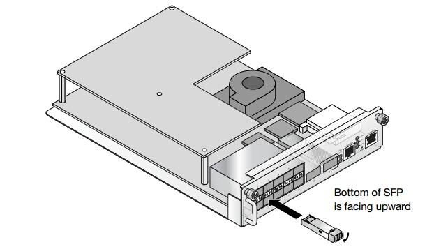 plug into SFP+ Module