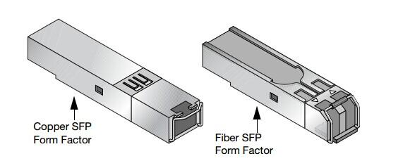 sfp copper module