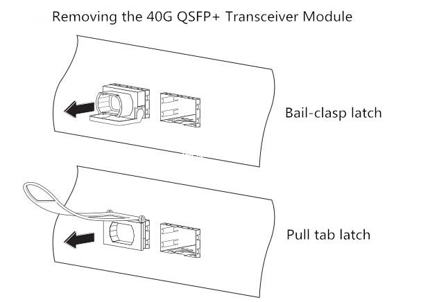 remove the 40G QSFP+ transceiver module
