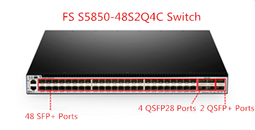 Compatible Optical Modules For FS S5850-48S2Q4C 100G Switch