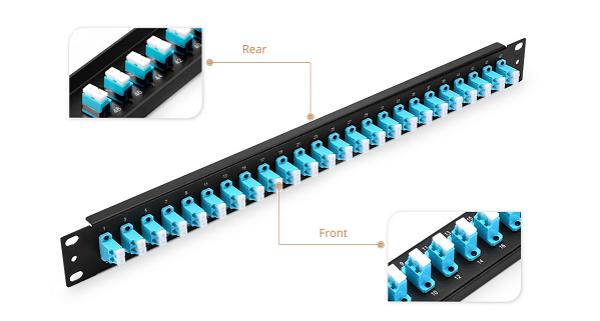 fiber patch panel